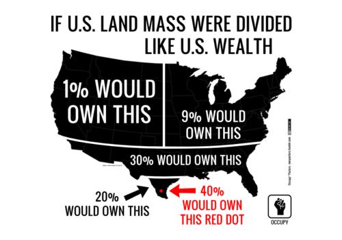 us-wealth