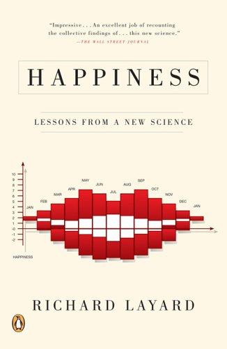 Happiness01