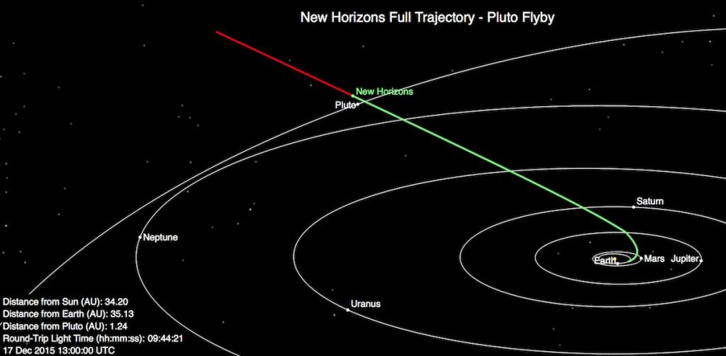 new-horizons-1